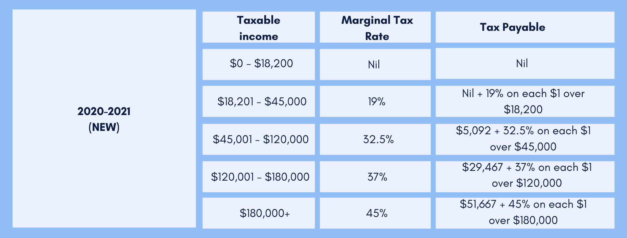 new personal income tax plan