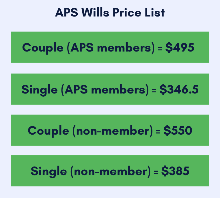APS Wills Prices